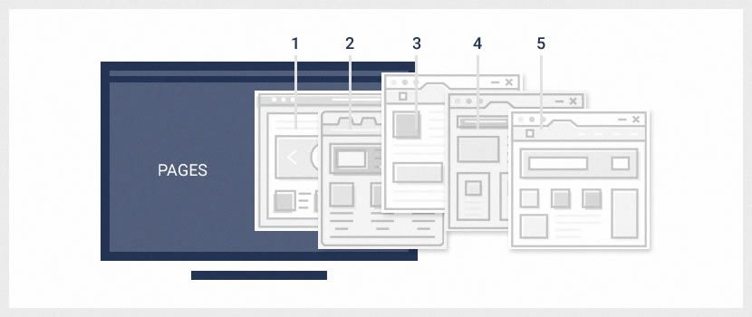 how many pages for your website redesign project